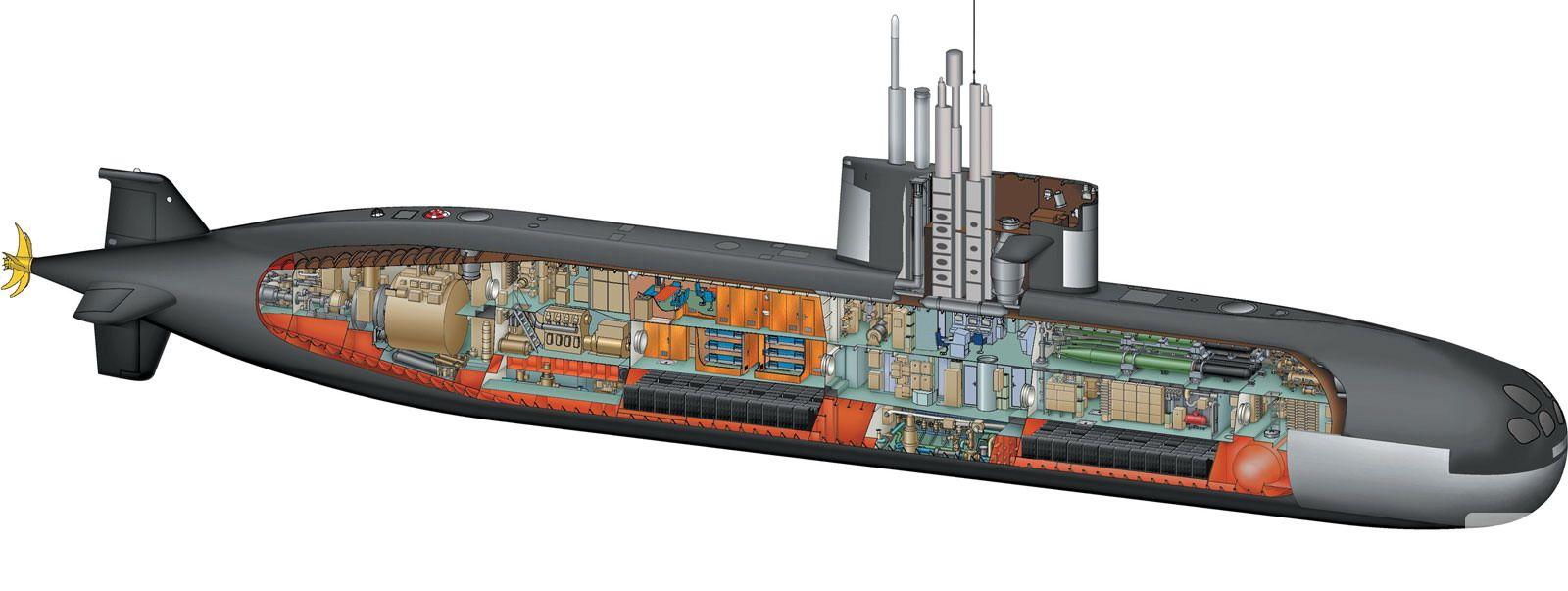 潜艇原理与构造图解